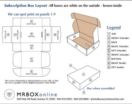 Create Custom Subscription Boxes with MRBOXonline